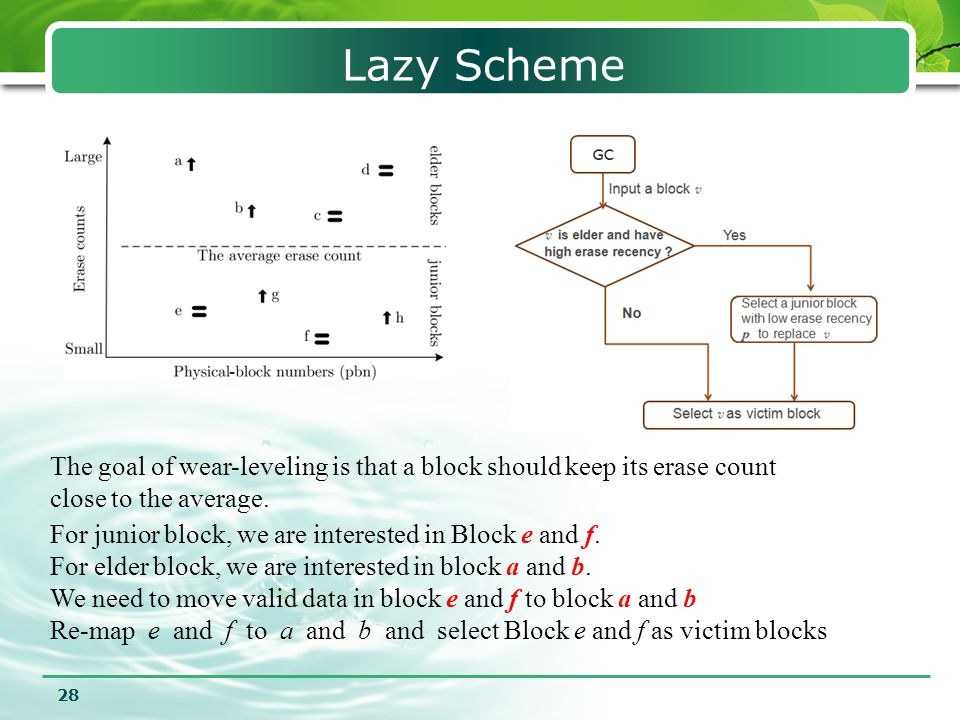 Lazy Scheme The goal of wear-leveling is that a block should keep its erase count close to the average.