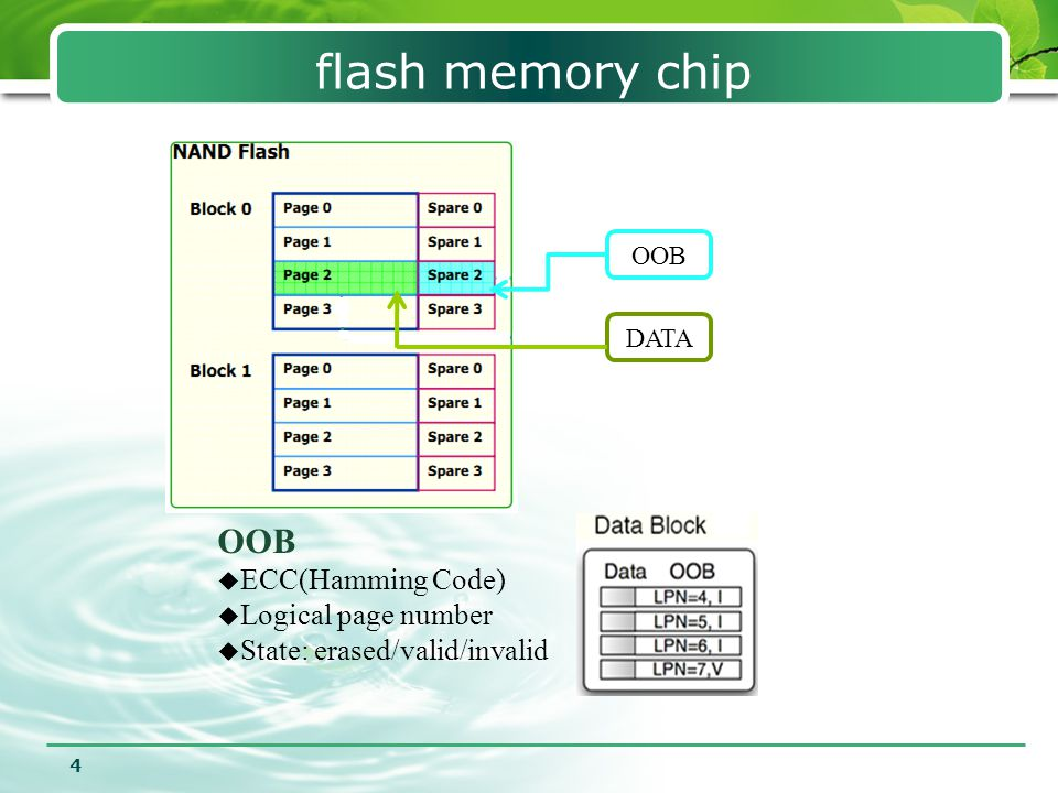 flash memory chip OOB ECC(Hamming Code) Logical page number