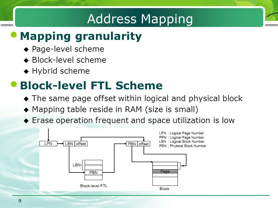 Address Mapping Mapping granularity Block-level FTL Scheme