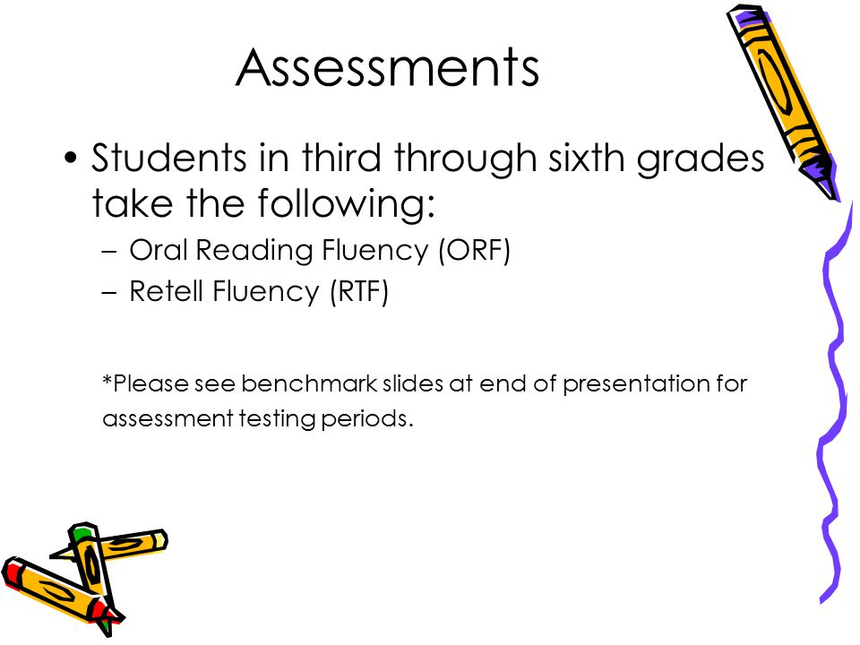 Assessments Students in third through sixth grades take the following: