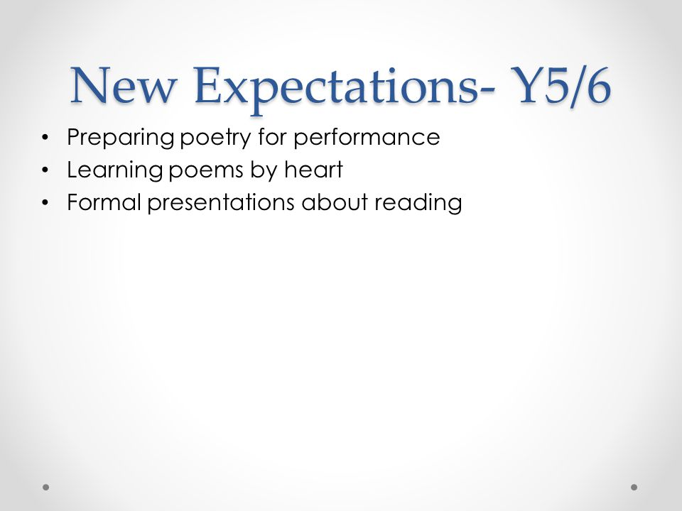 New Expectations- Y5/6 Preparing poetry for performance