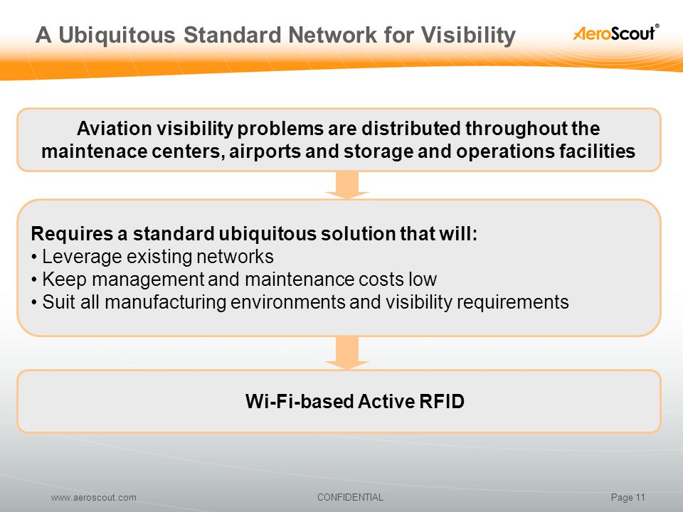 A Ubiquitous Standard Network for Visibility
