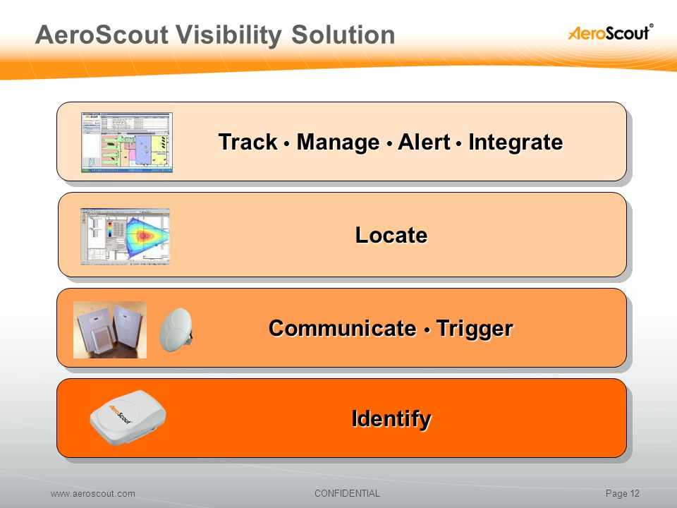 AeroScout Visibility Solution