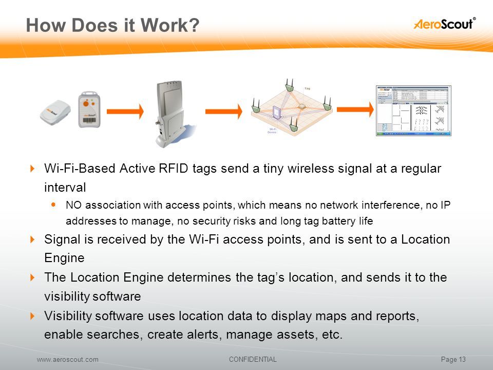 How Does it Work Wi-Fi-Based Active RFID tags send a tiny wireless signal at a regular interval.