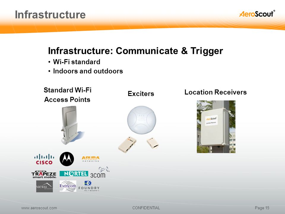 Infrastructure Infrastructure: Communicate & Trigger Wi-Fi standard