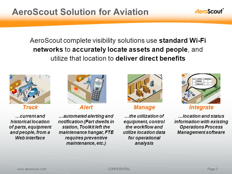 AeroScout Solution for Aviation
