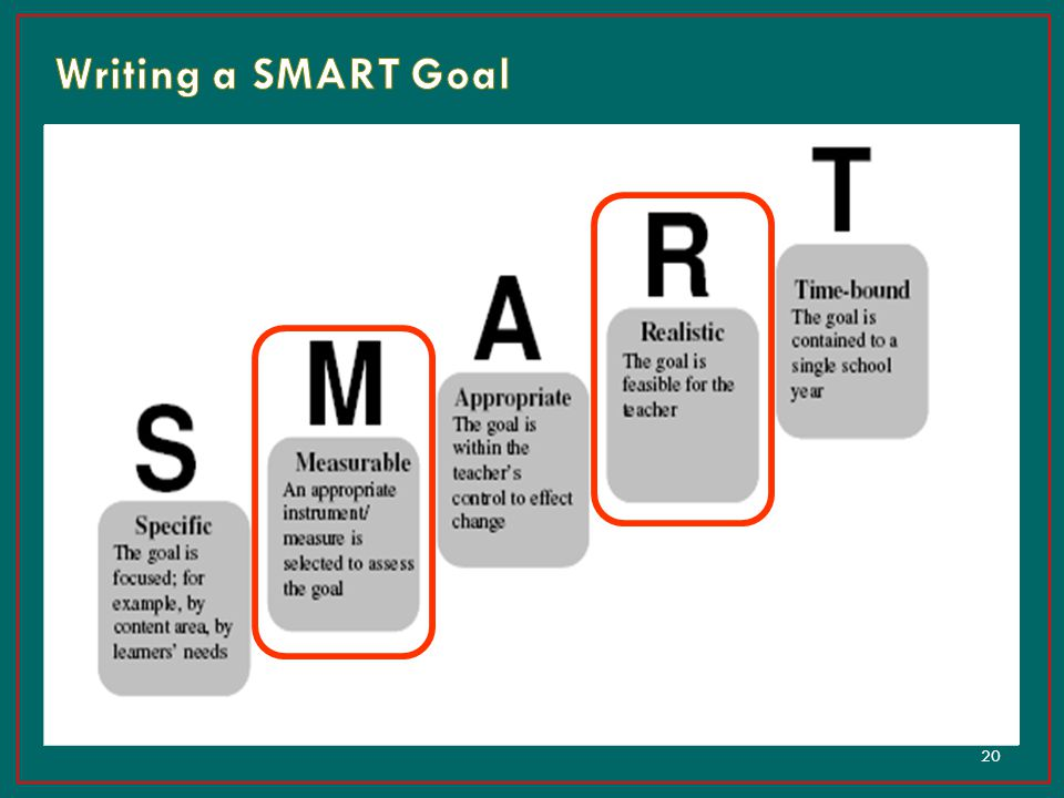 Writing a SMART Goal NOTES: