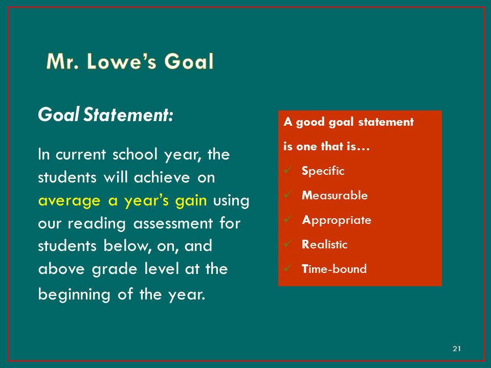 Mr. Lowe's Goal Goal Statement: