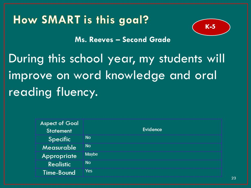 Ms. Reeves – Second Grade