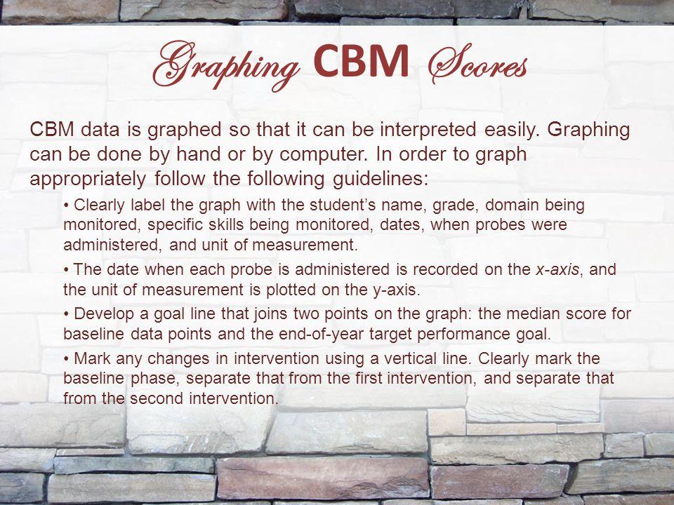 Graphing CBM Scores