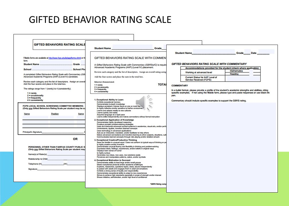 Gifted behavior rating scale