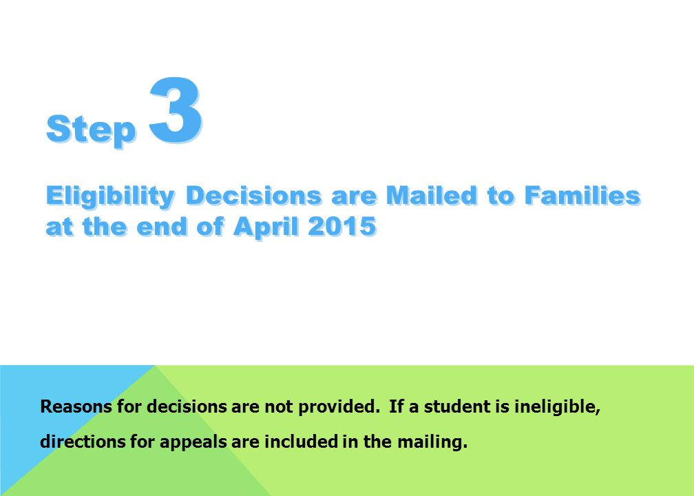 Step 3 Eligibility Decisions are Mailed to Families at the end of April 2015.