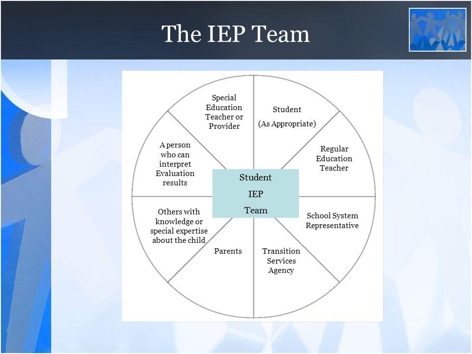 The IEP Team Student IEP Team Special Education Teacher or Provider