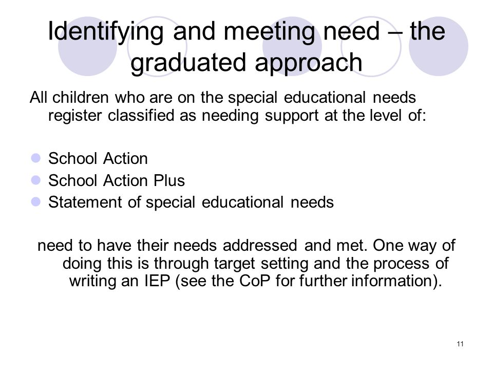 Identifying and meeting need – the graduated approach