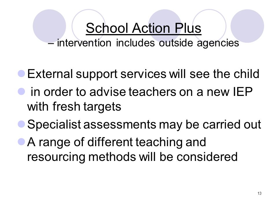 School Action Plus – intervention includes outside agencies