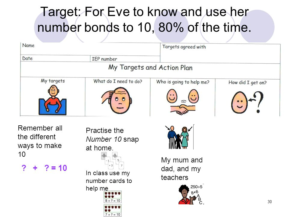 Target: For Eve to know and use her number bonds to 10, 80% of the time.