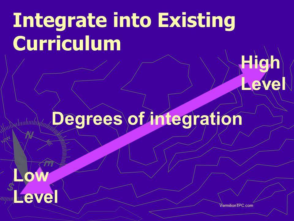 Integrate into Existing Curriculum