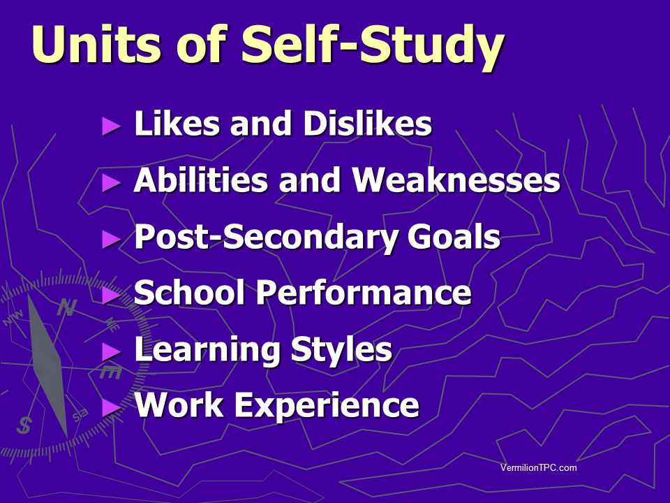 Units of Self-Study Likes and Dislikes Abilities and Weaknesses