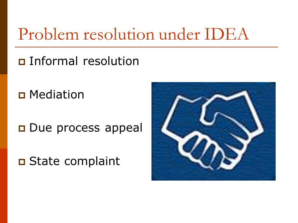 Problem resolution under IDEA