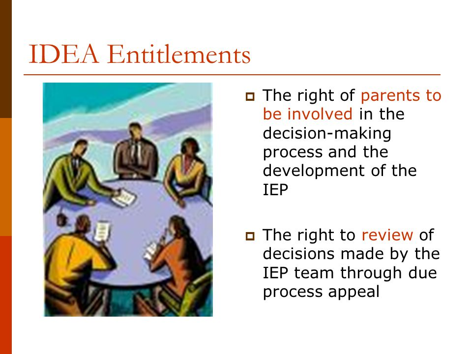 IDEA Entitlements The right of parents to be involved in the decision-making process and the development of the IEP.