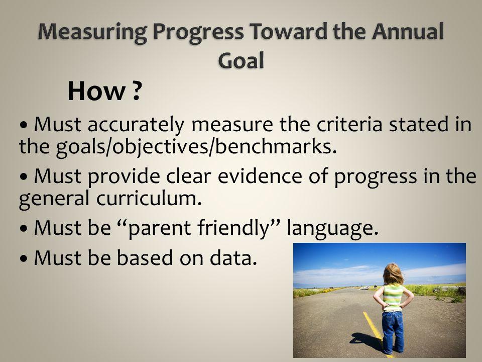 Measuring Progress Toward the Annual Goal