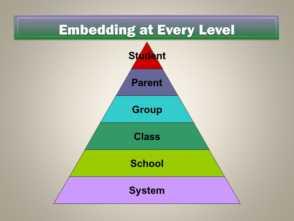 Embedding at Every Level