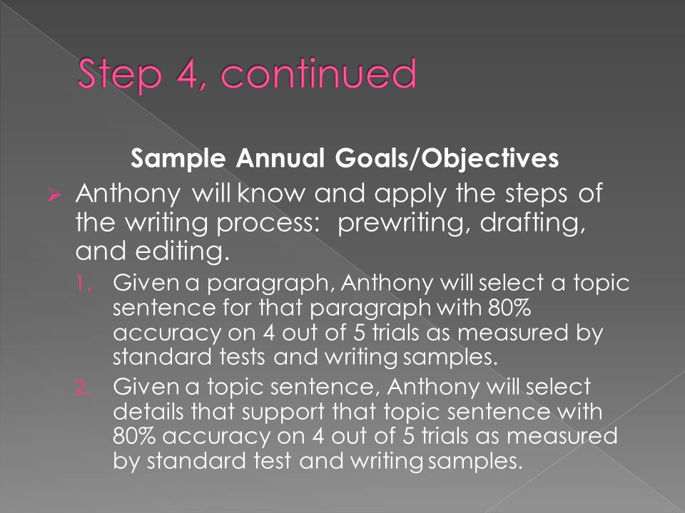 Sample Annual Goals/Objectives