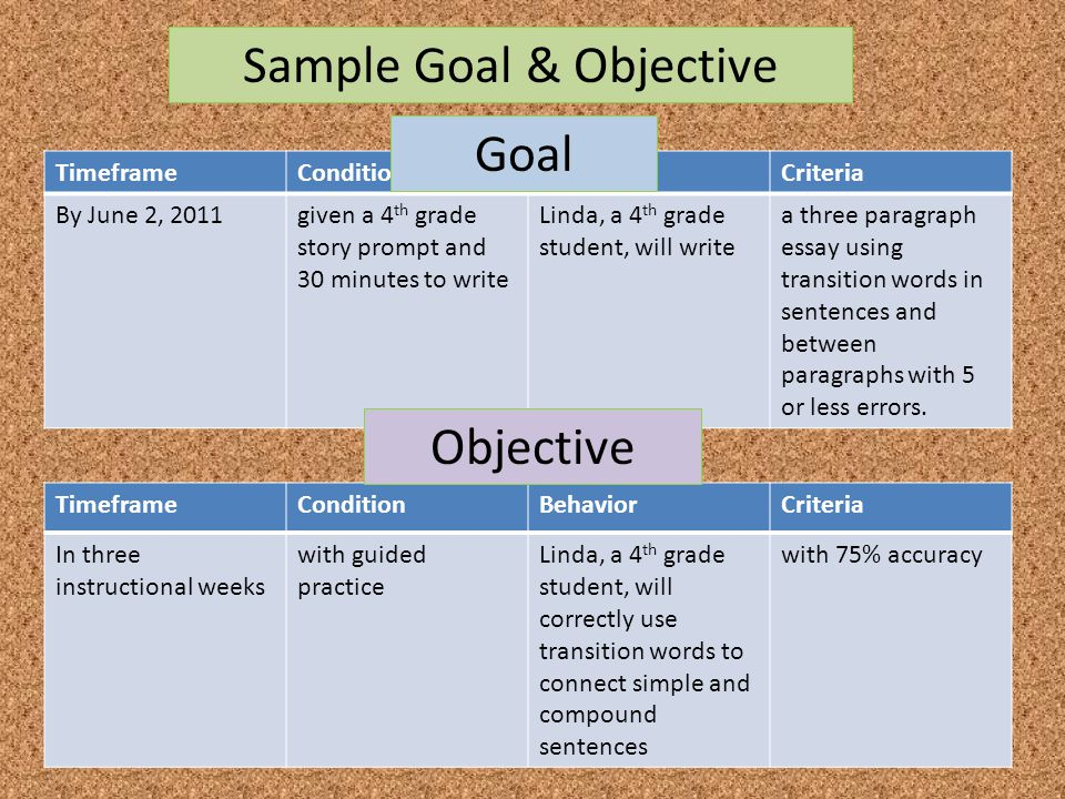 Sample Goal & Objective