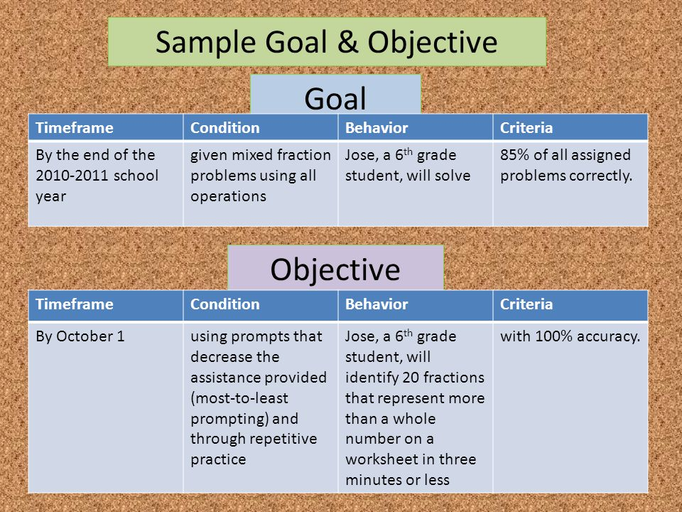 Sample Goal & Objective
