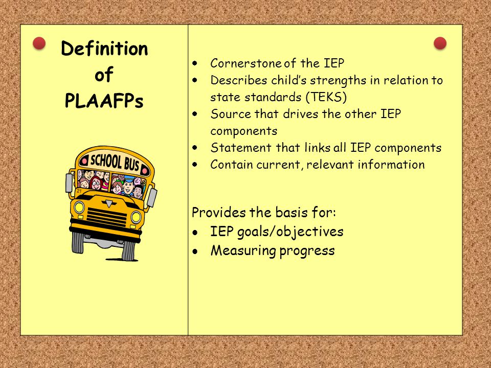 Definition of PLAAFPs Provides the basis for: IEP goals/objectives