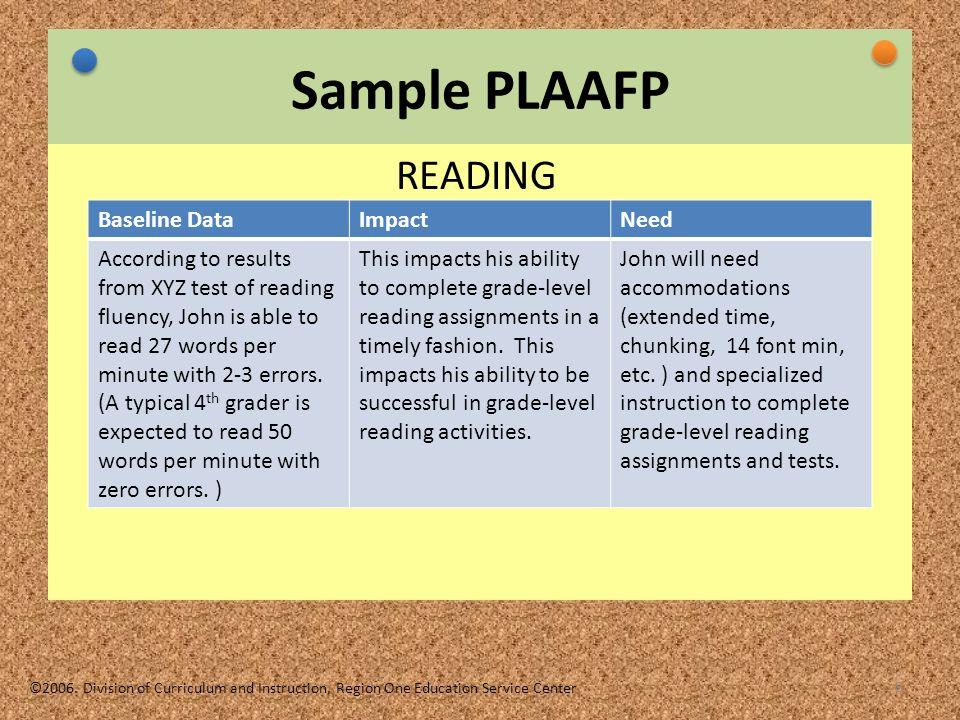 Sample PLAAFP READING Baseline Data Impact Need
