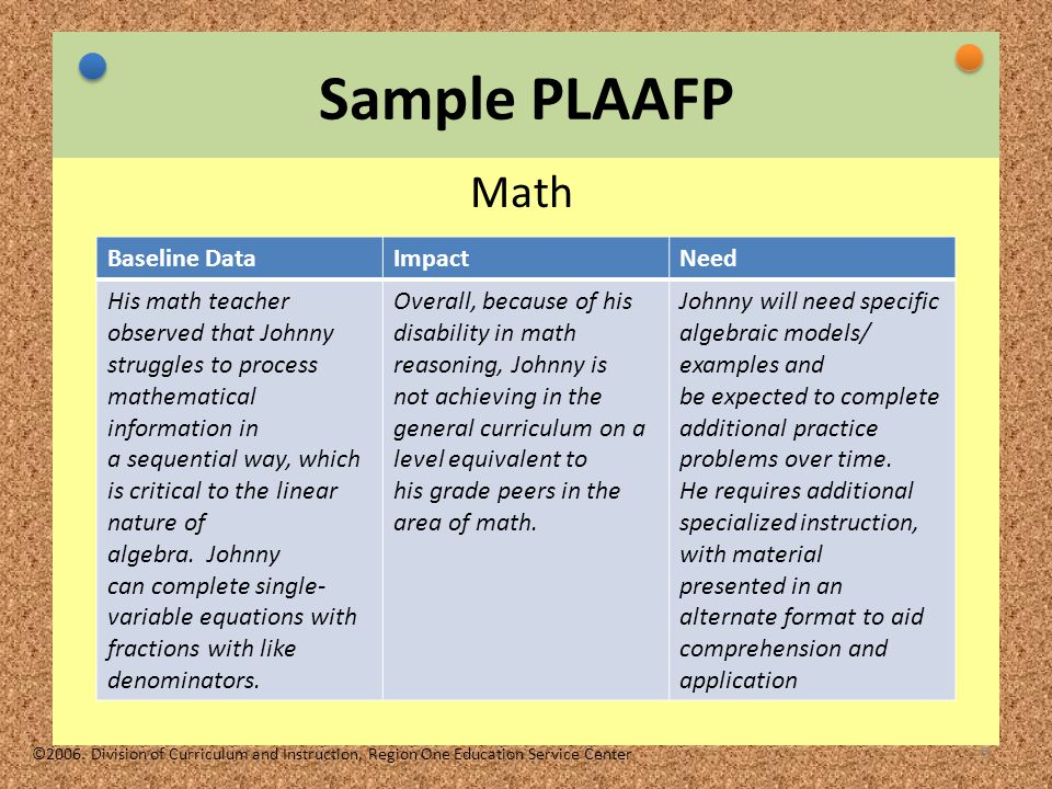 Sample PLAAFP Math Baseline Data Impact Need