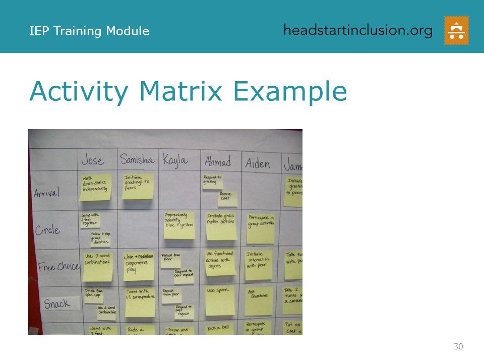 Activity Matrix Example