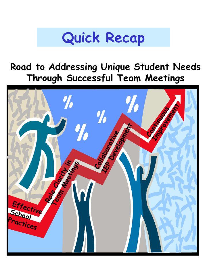 Quick Recap Road to Addressing Unique Student Needs Through Successful Team Meetings. Continuous. Improvement.