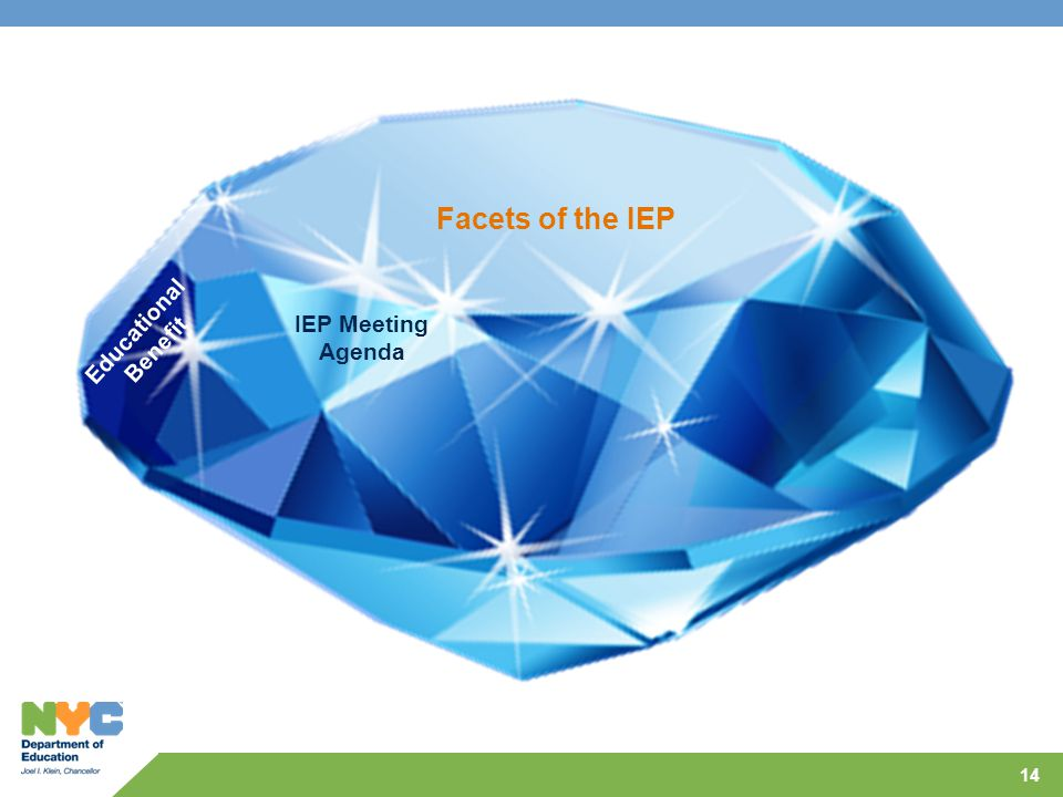 Facets of the IEP Educational Benefit IEP Meeting Agenda