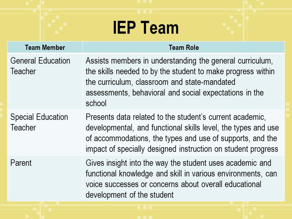 IEP Team General Education Teacher
