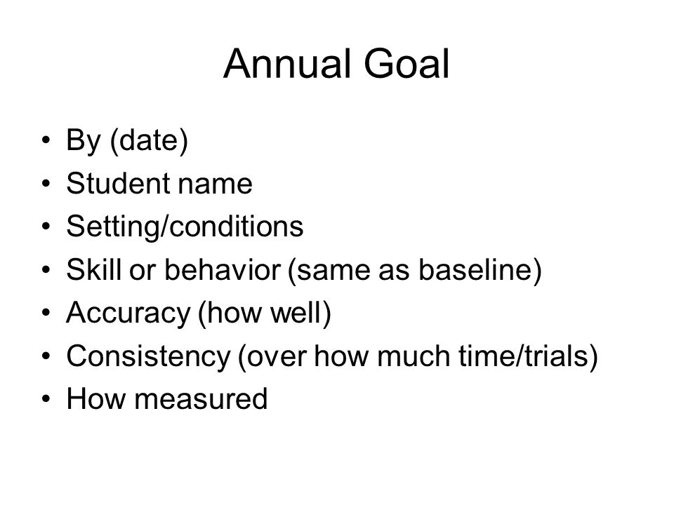 Annual Goal By (date) Student name Setting/conditions