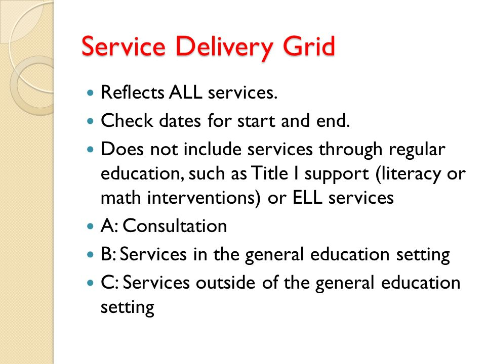 Service Delivery Grid Reflects ALL services.