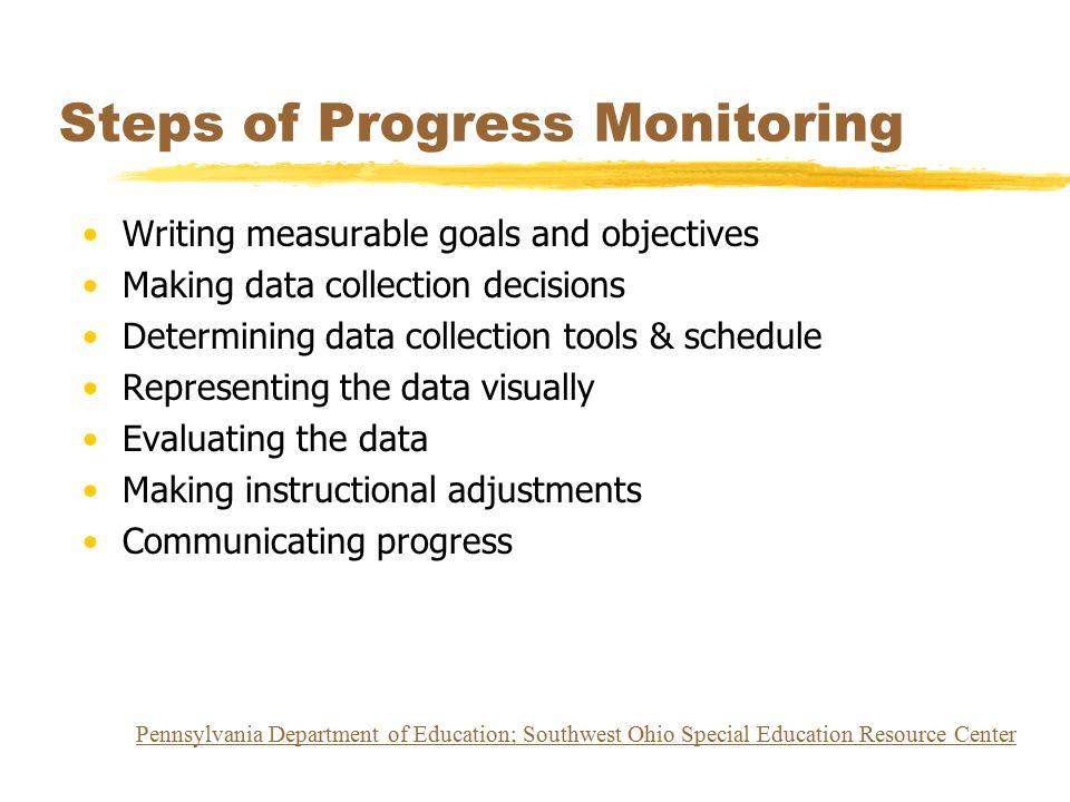 Steps of Progress Monitoring