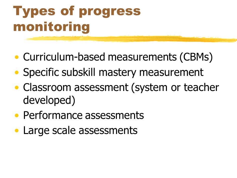 Types of progress monitoring