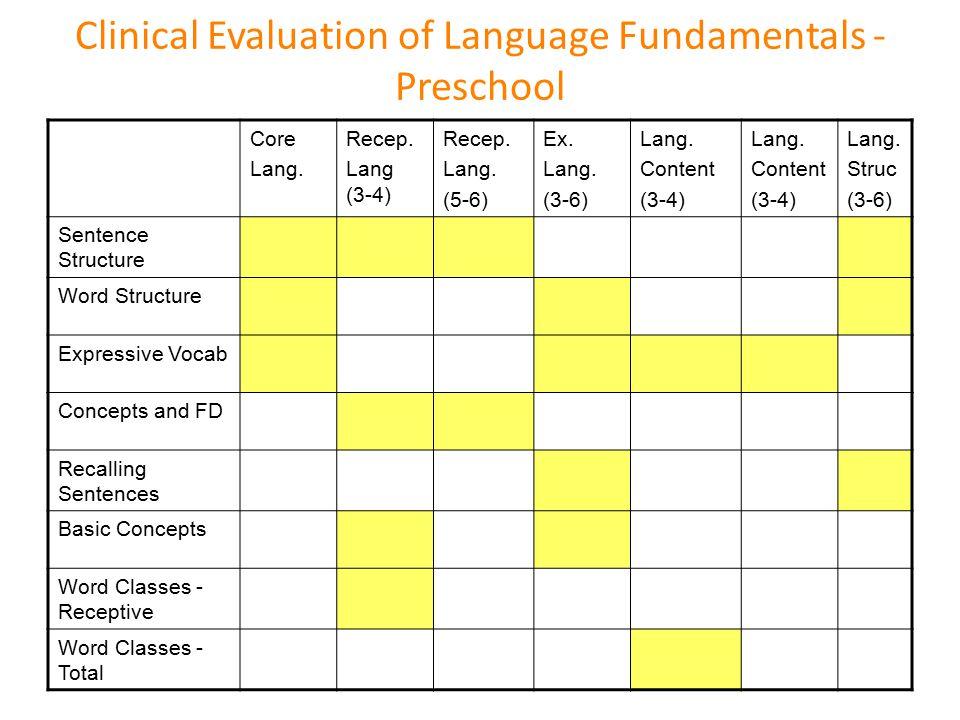 Clinical Evaluation of Language Fundamentals - Preschool