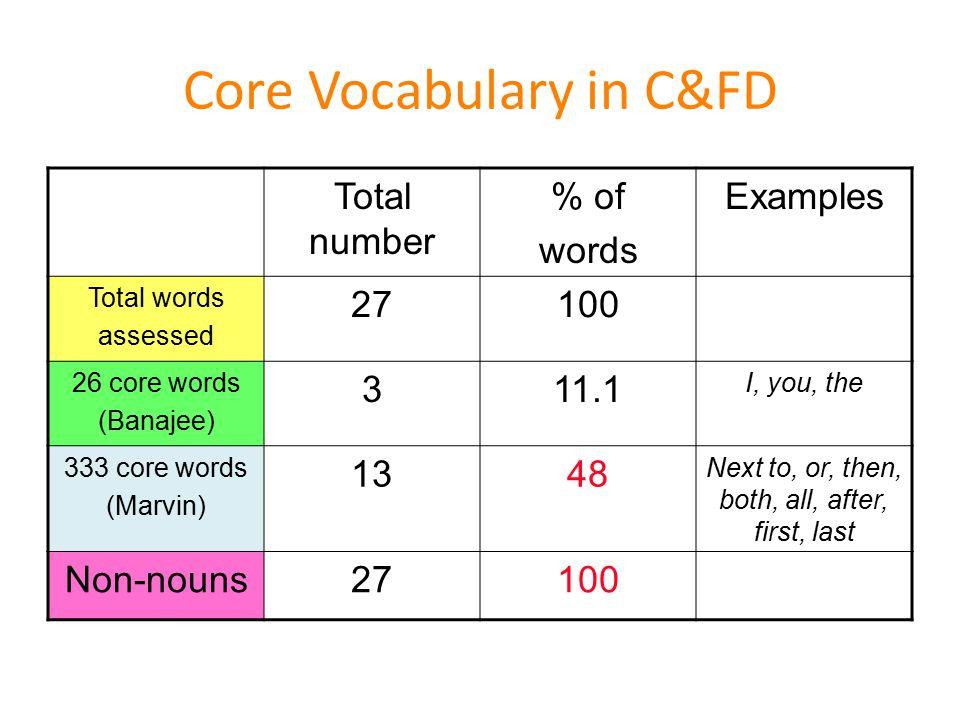 Core Vocabulary in C&FD