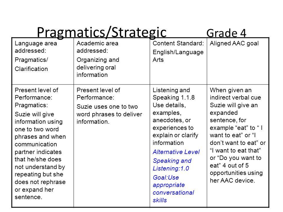 Pragmatics/Strategic Grade 4