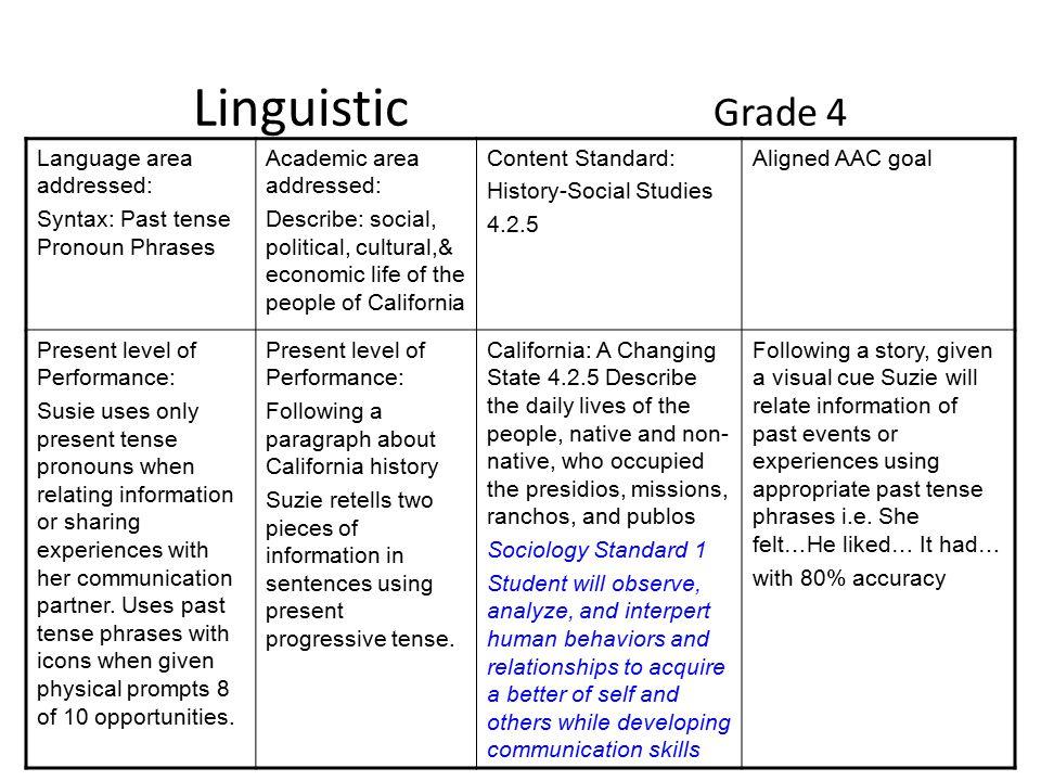 Linguistic Grade 4 Language area addressed: