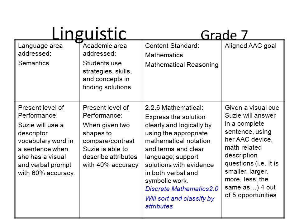 Linguistic Grade 7 Language area addressed: Semantics