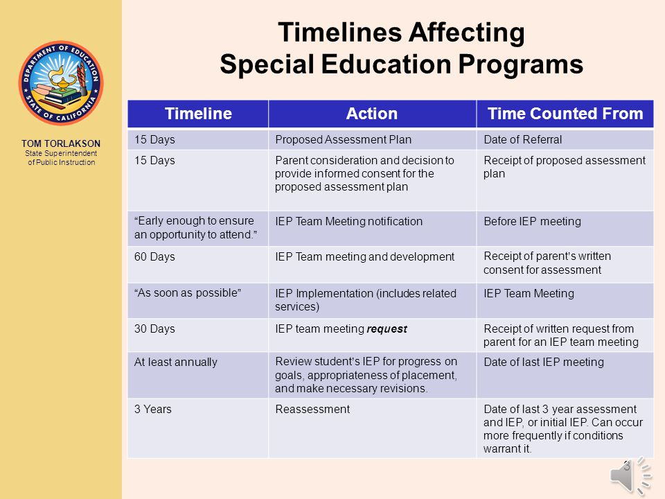 Timelines Affecting Special Education Programs