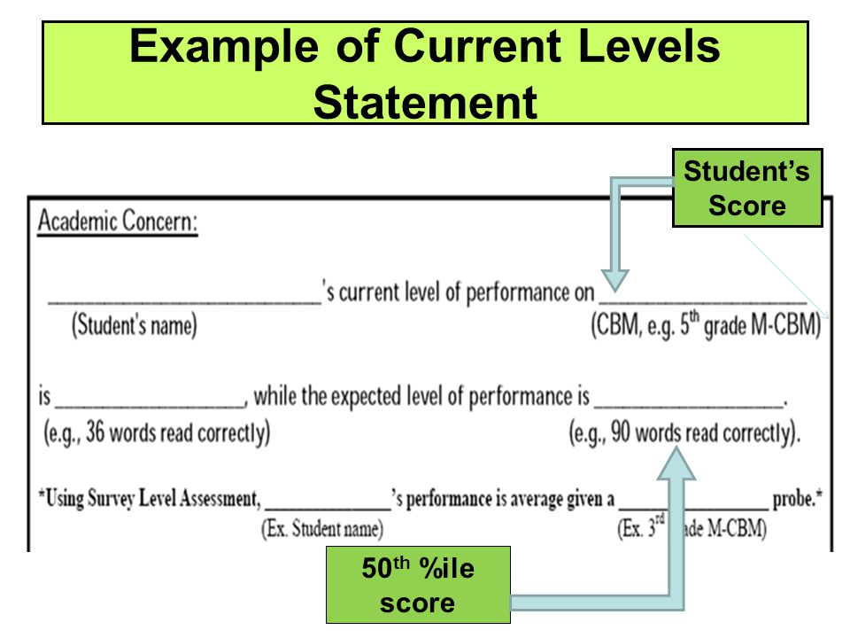 Example of Current Levels Statement
