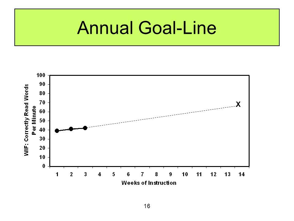 Annual Goal-Line X.