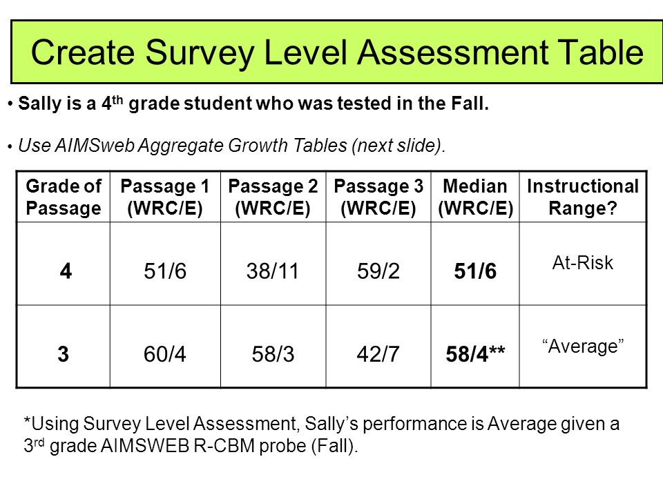 Create Survey Level Assessment Table