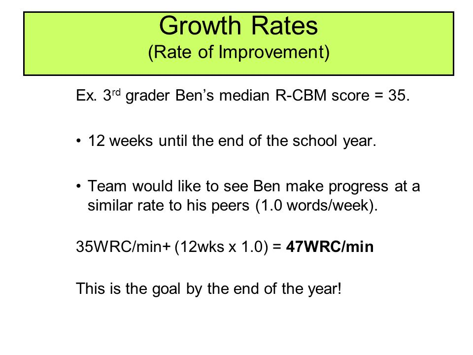 Growth Rates (Rate of Improvement)